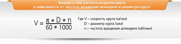 Формула для расчета скорости круга в зависимости от частоты вращения шпинделя и диаметра круга